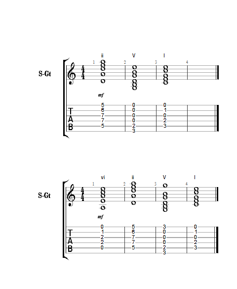 Guitar Chords Justin Music Sheets Chords Tablature And Song